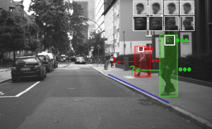 Pedestrian dynamics in camera